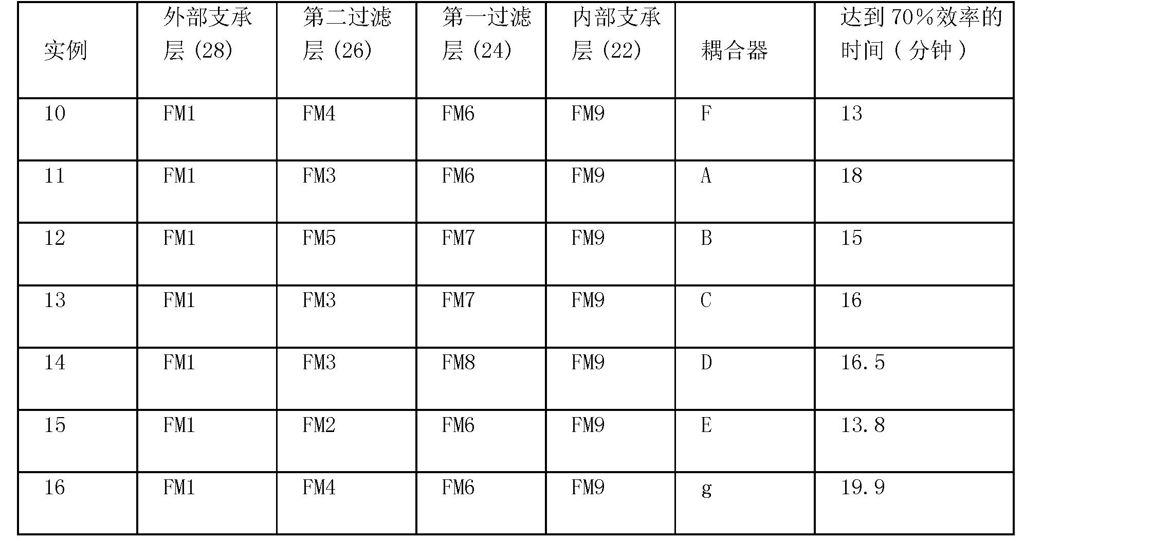 Figure CN101821057BD00182