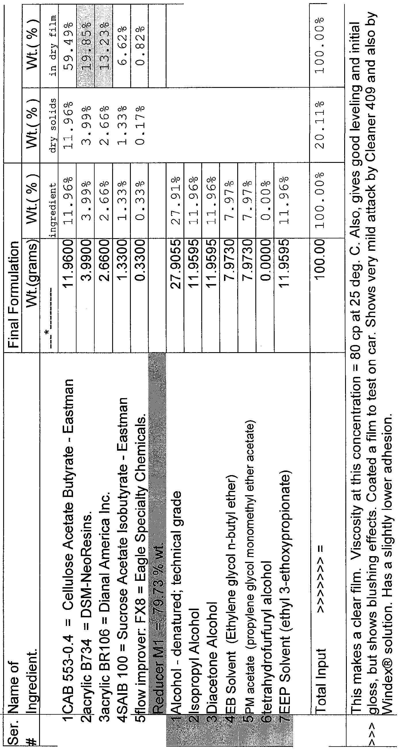 WO2009018419A1 - A system and method for making, applying