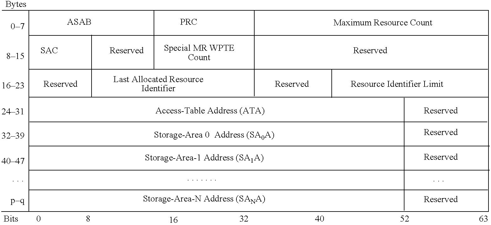 Figure US20050114586A1-20050526-C00003