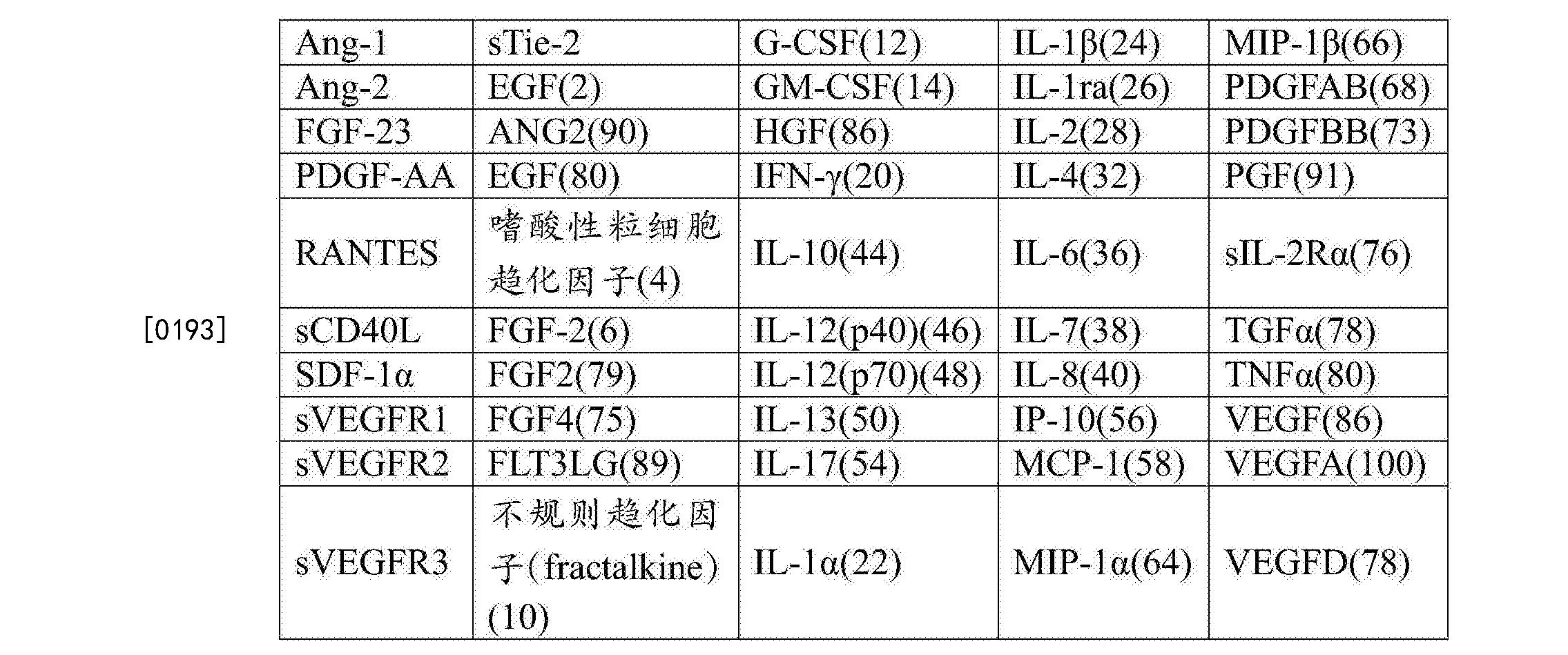 Figure CN105264380BD00271