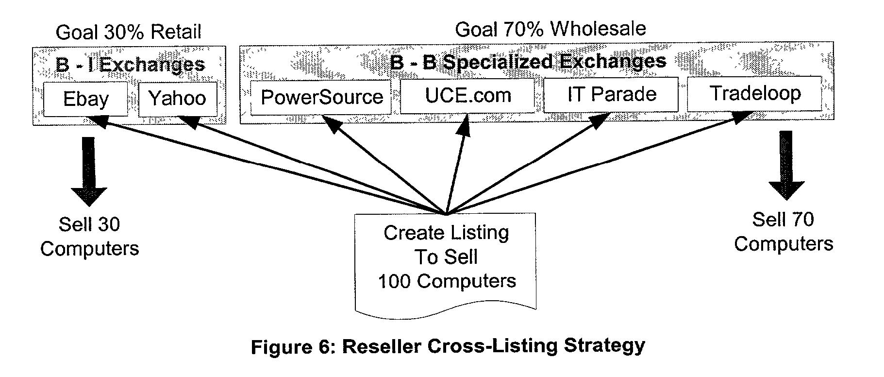Figure US20020069157A1-20020606-P00029