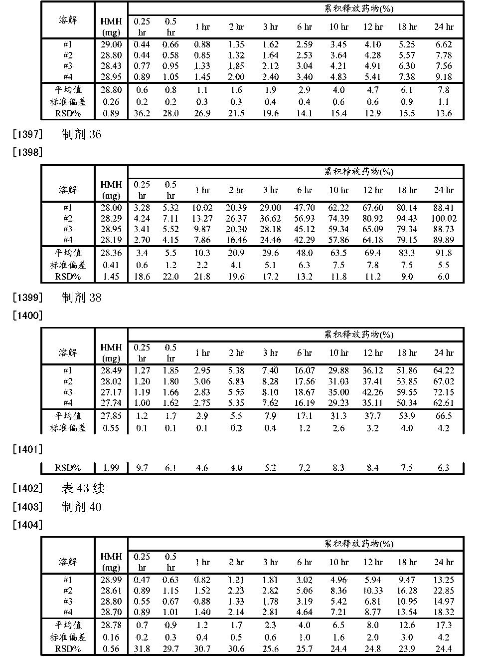 Figure CN105120659AD00981