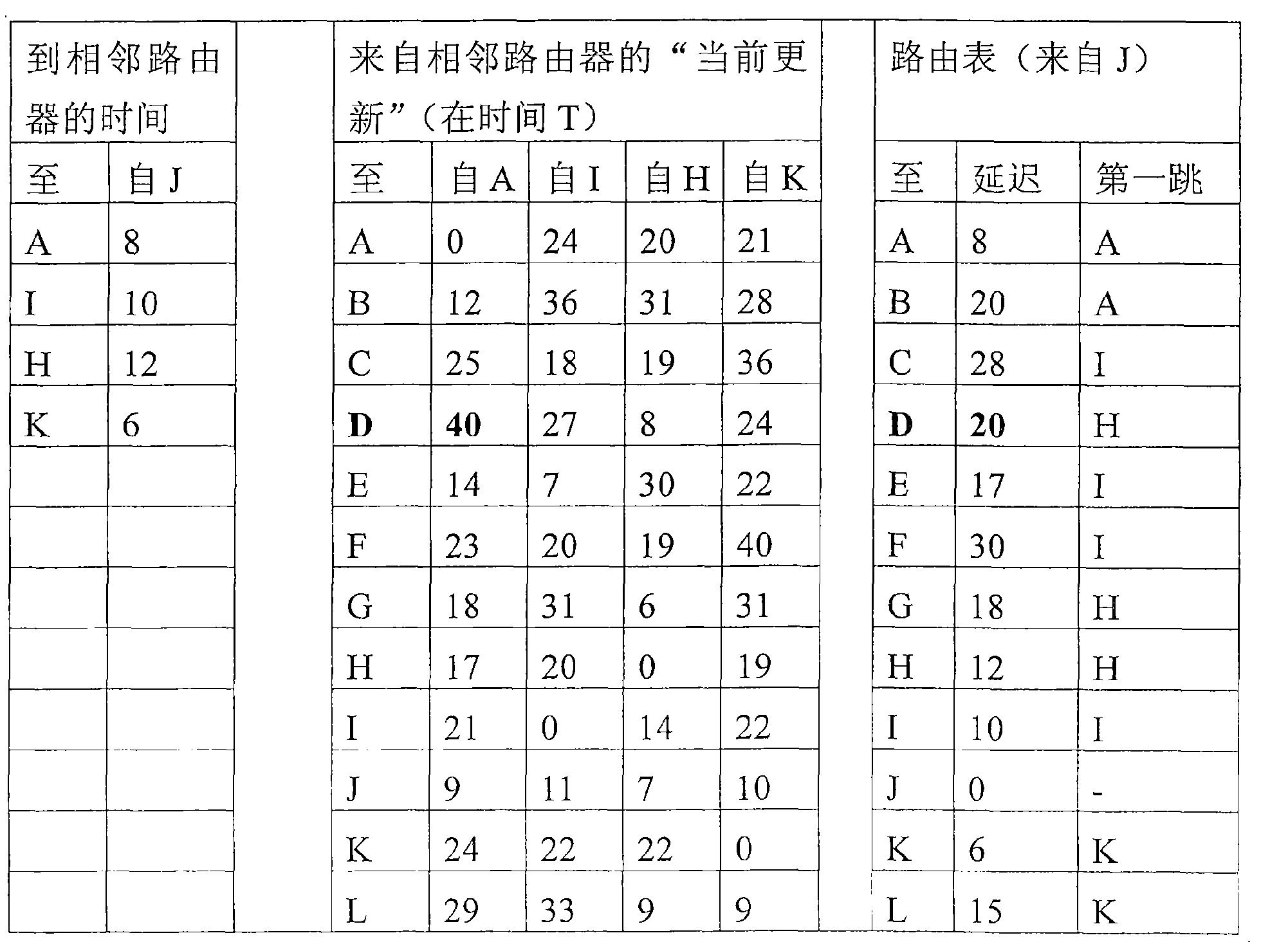 Figure CN1989745BD00111