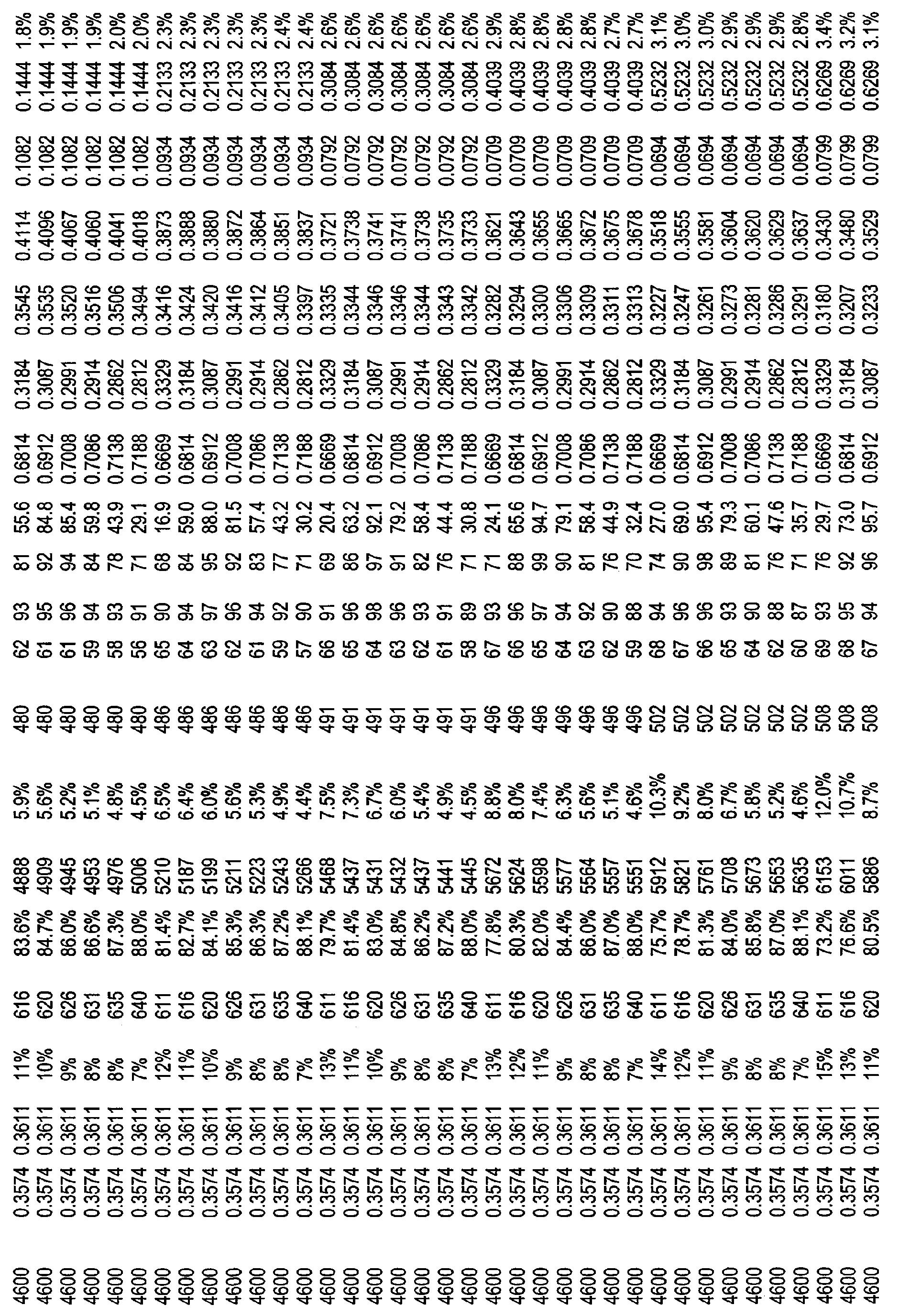 Figure CN101821544BD00751