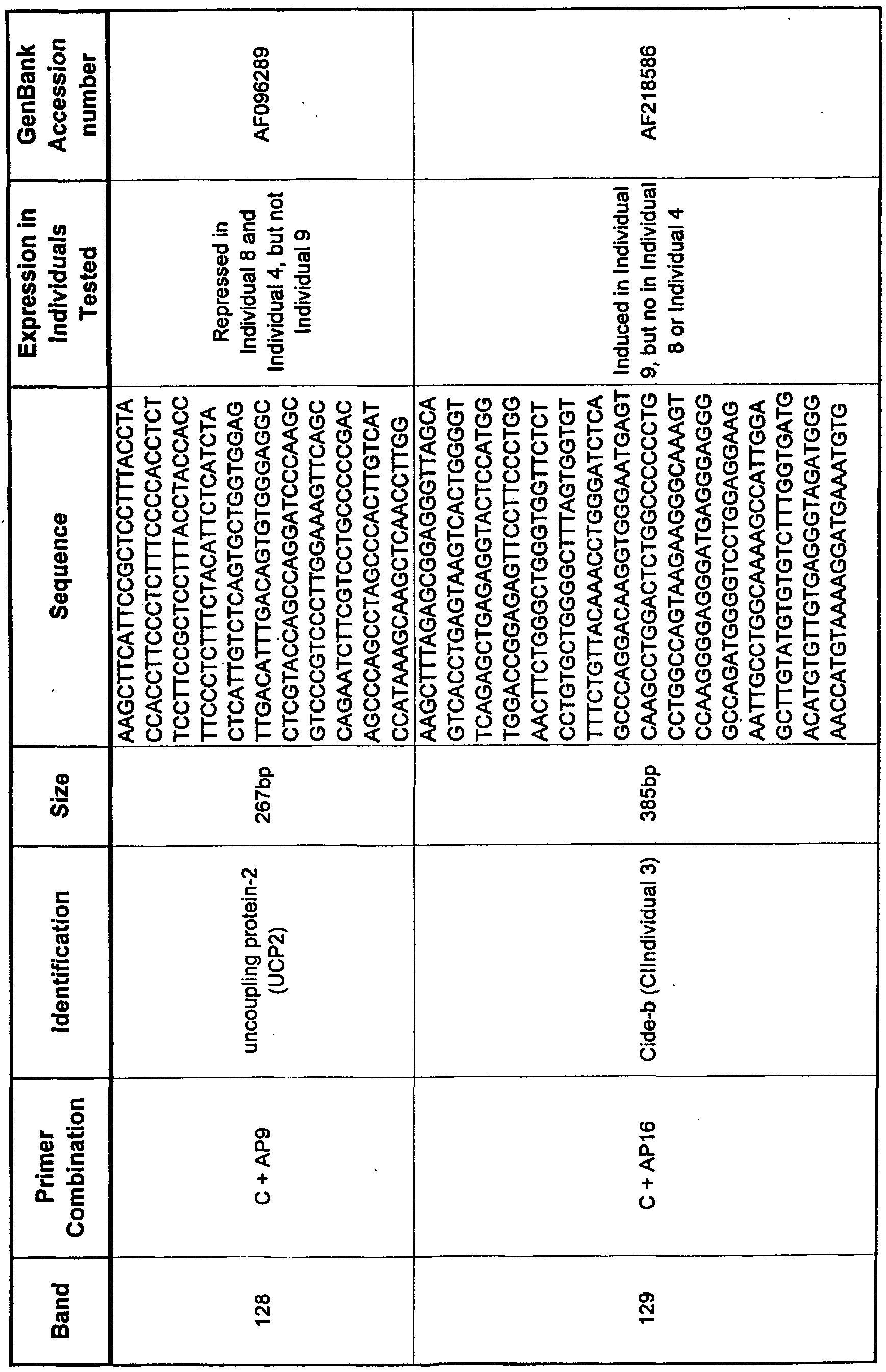 WO A2 Methods of determining individual hypersensitivity