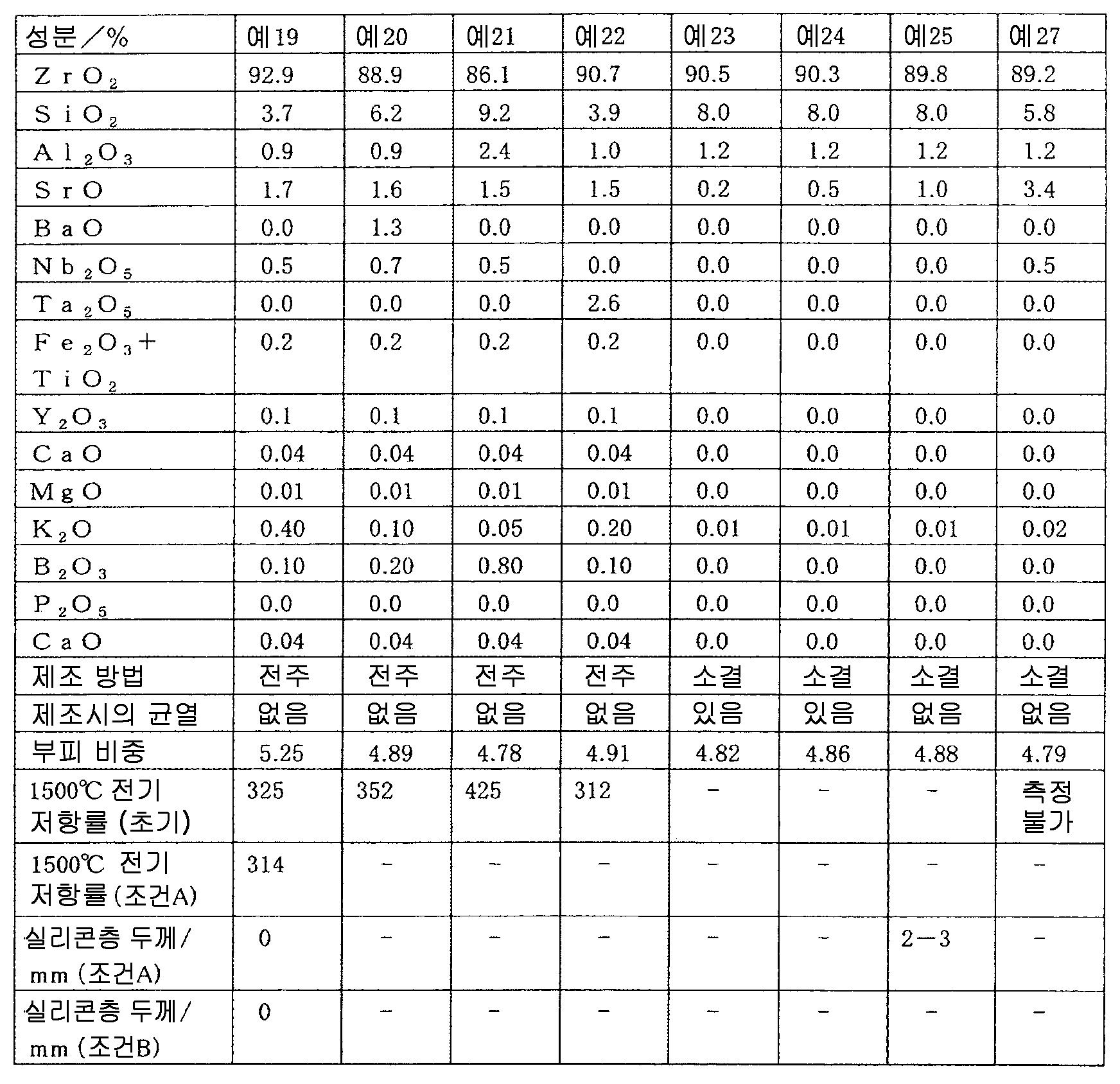 Figure 112011068460347-pct00003