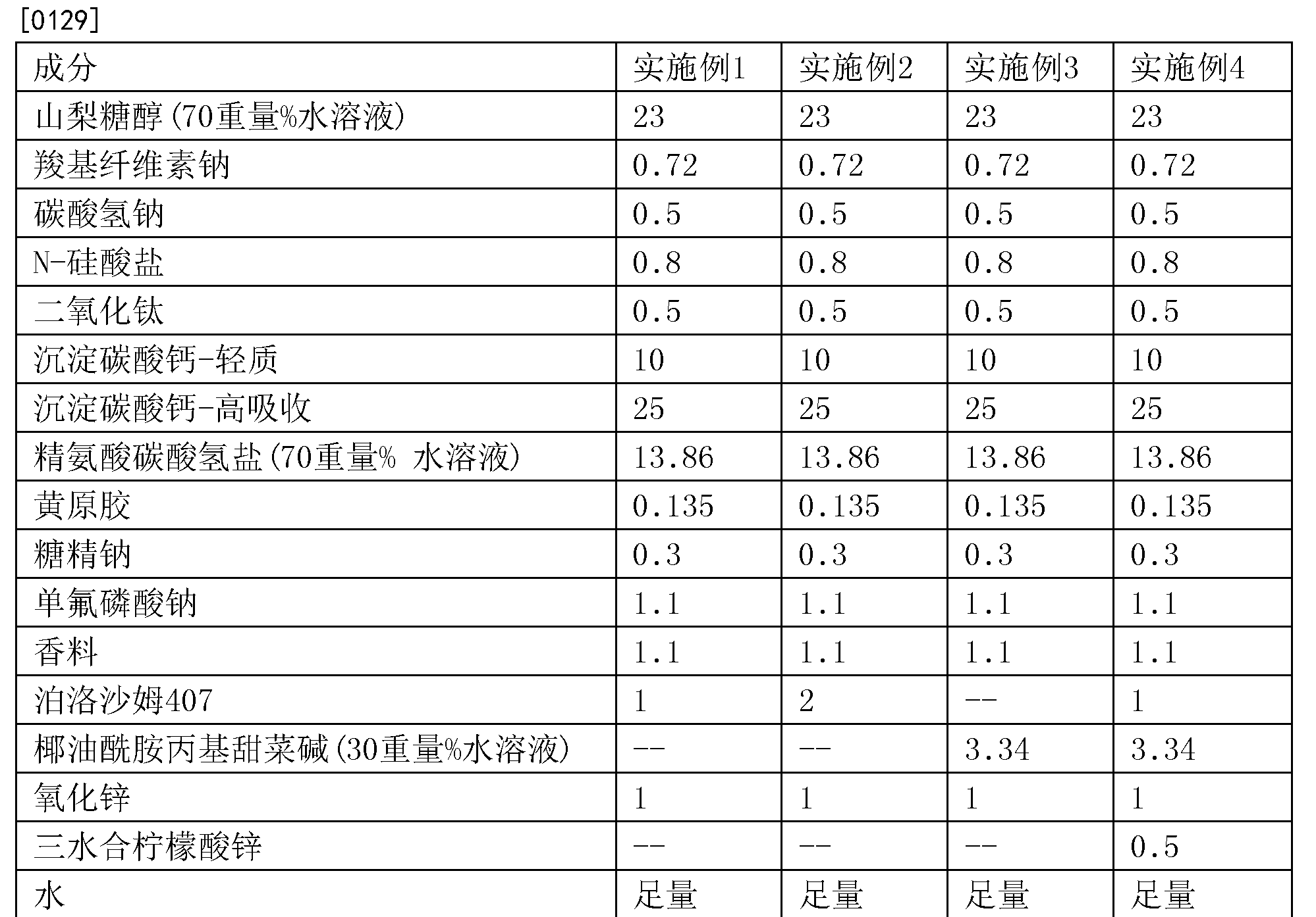 Figure CN104822360BD00161