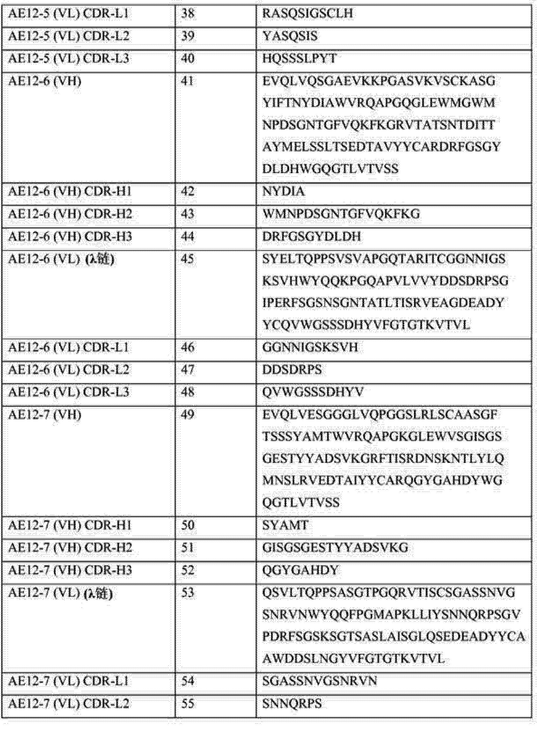 Figure CN104487455AD00431