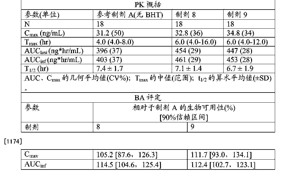 Figure CN105120659AD00781