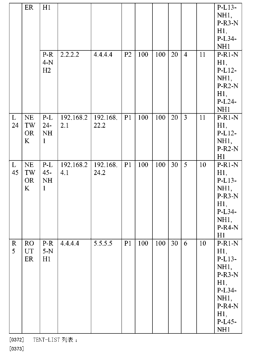 Figure CN103036791BD00611