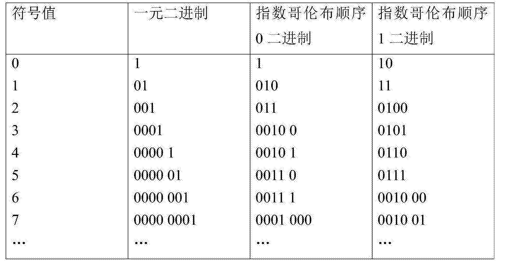 Figure CN107801041AD00131