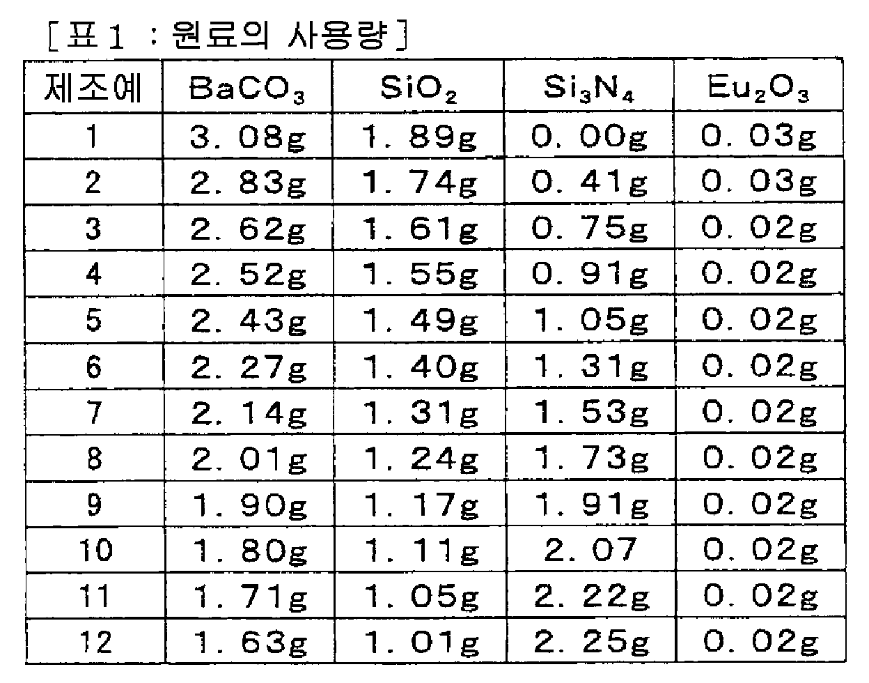 Figure 112008062059116-pct00011