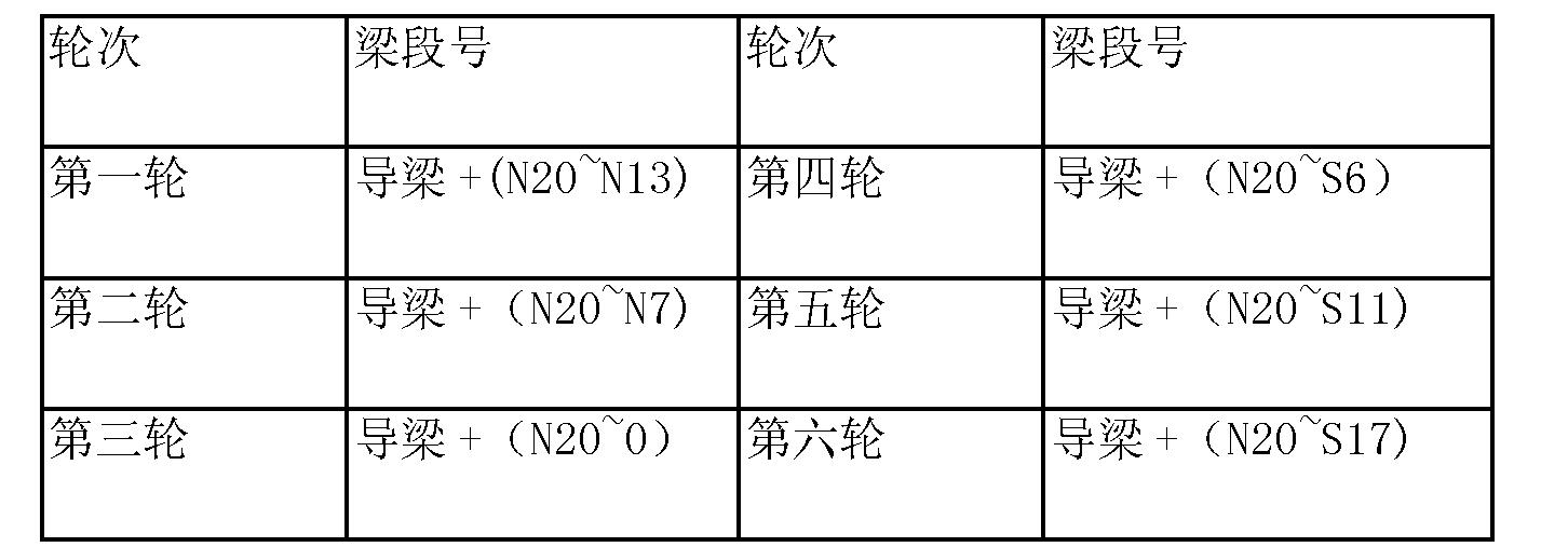 Figure CN103266573AD00111