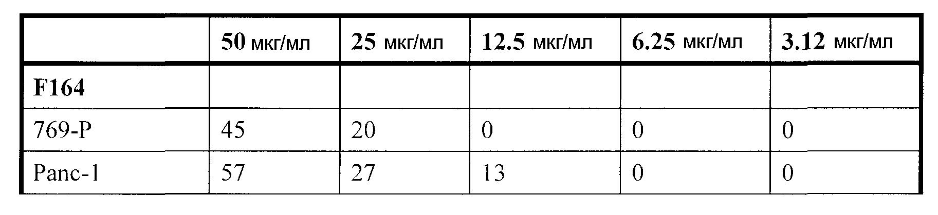 dlinnyushiy-her-polnostyu-v-glotke