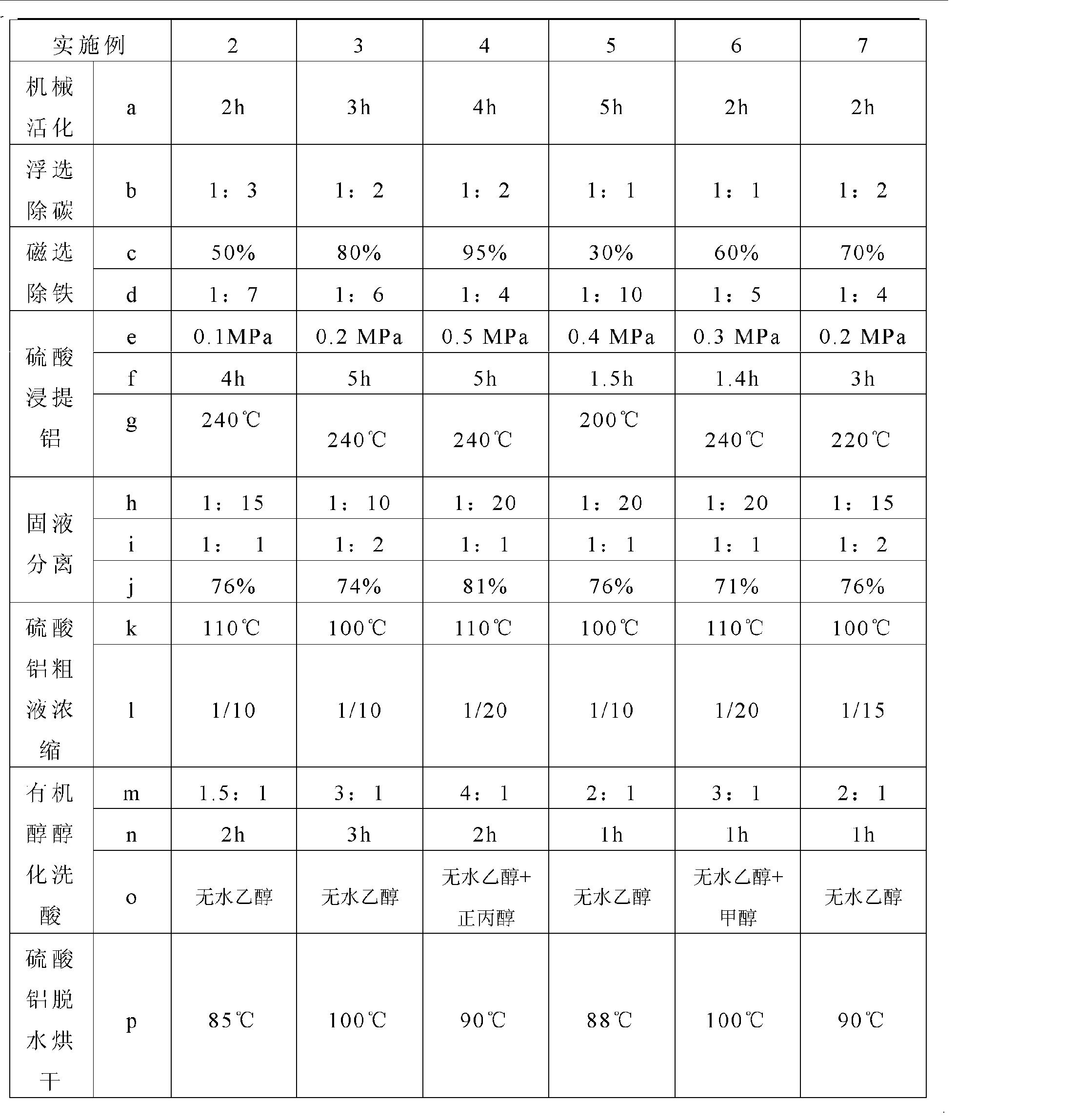 Figure CN102020303BD00091
