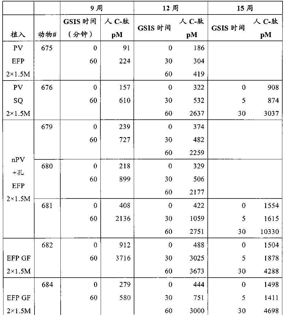 Figure CN102282254BD00241