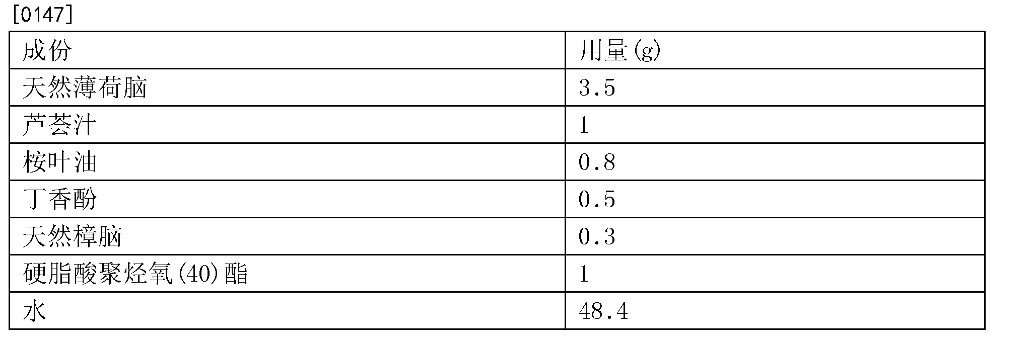 Figure CN105770237BD00172