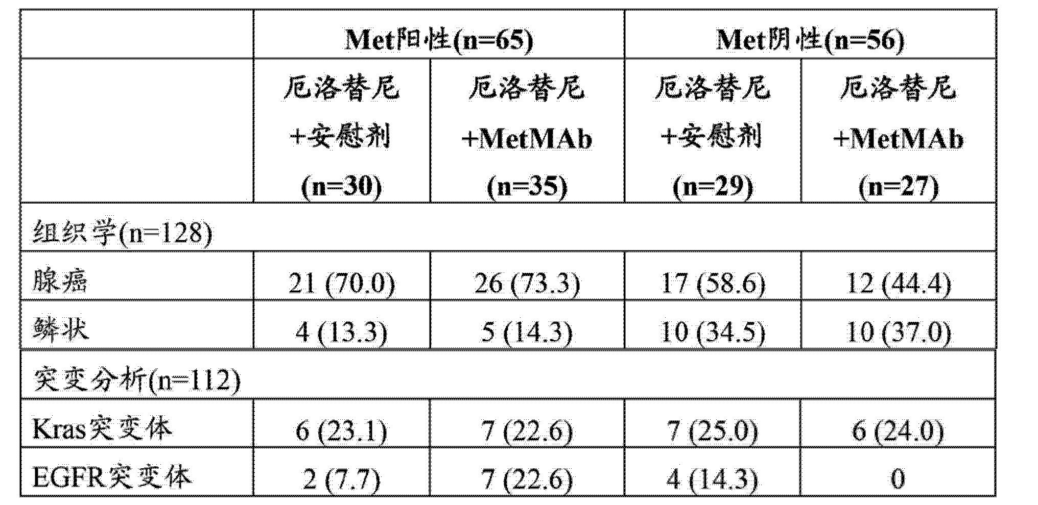 Figure CN103221825AD00711