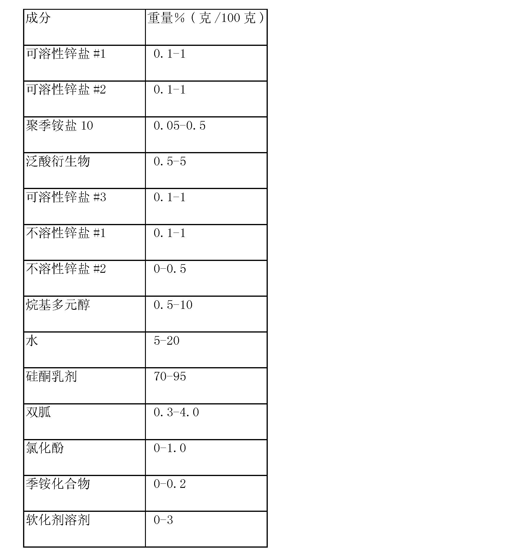 Figure CN101163455BD00642