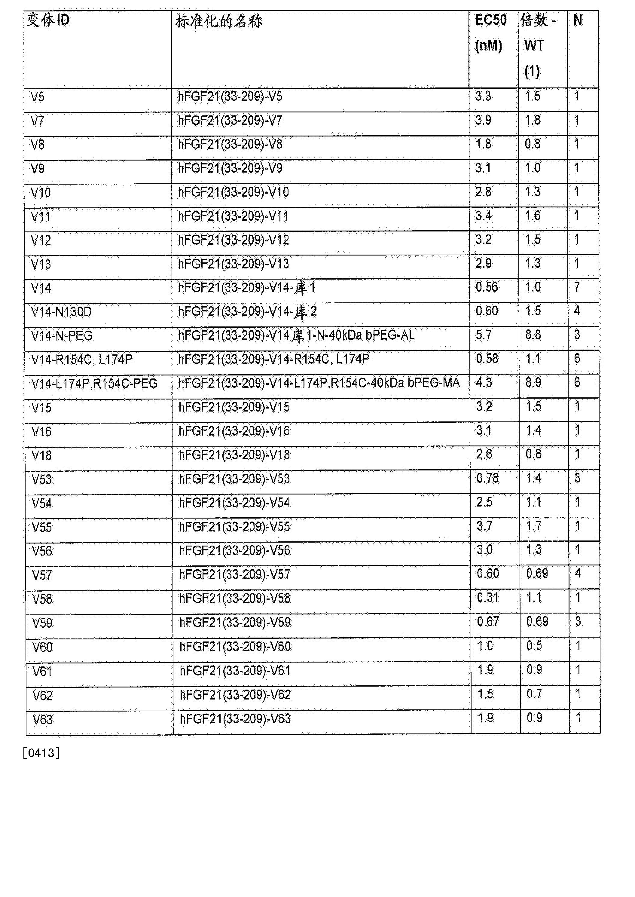 Figure CN103328502BD00441