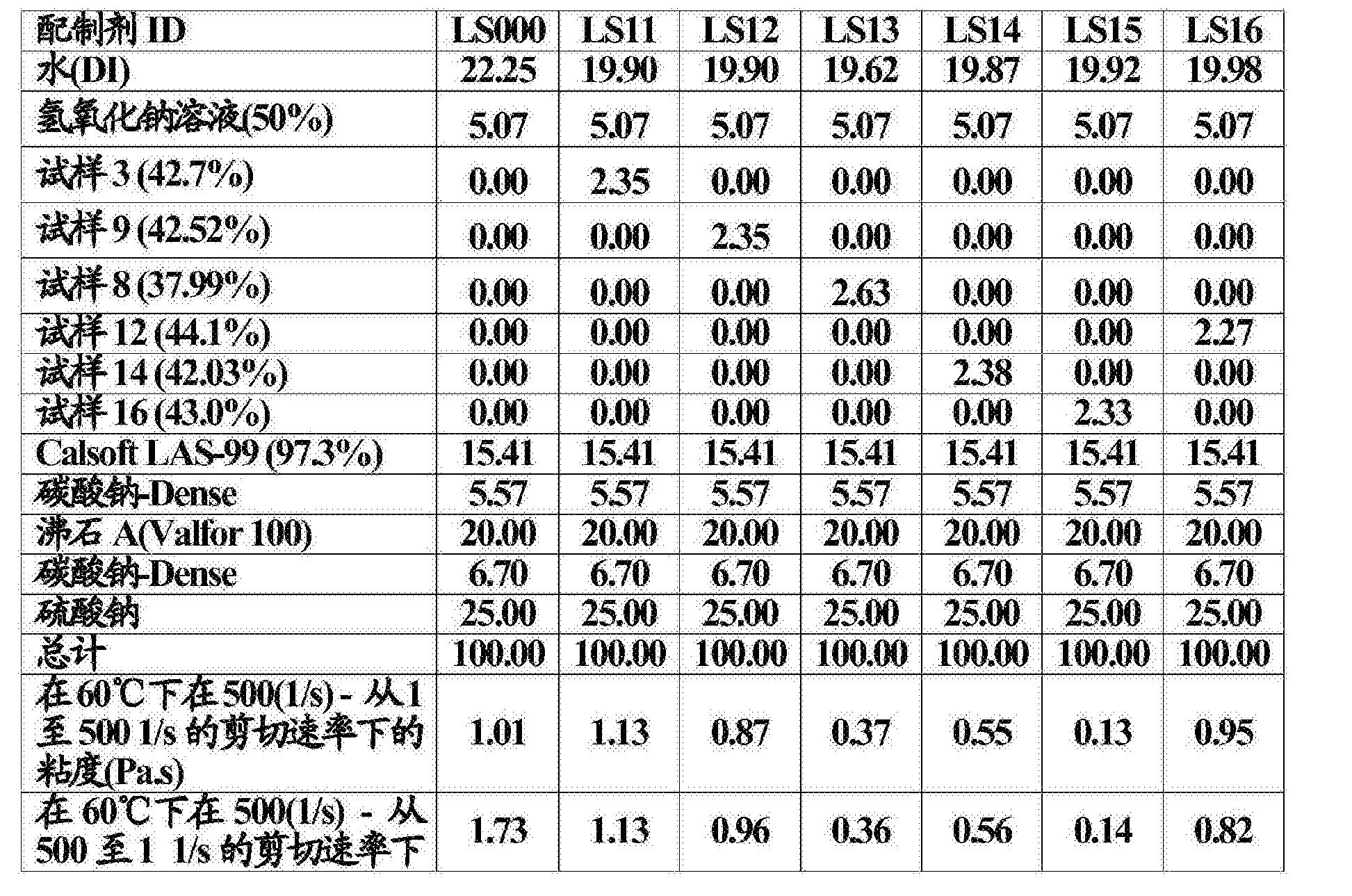 Figure CN106574018AD00432
