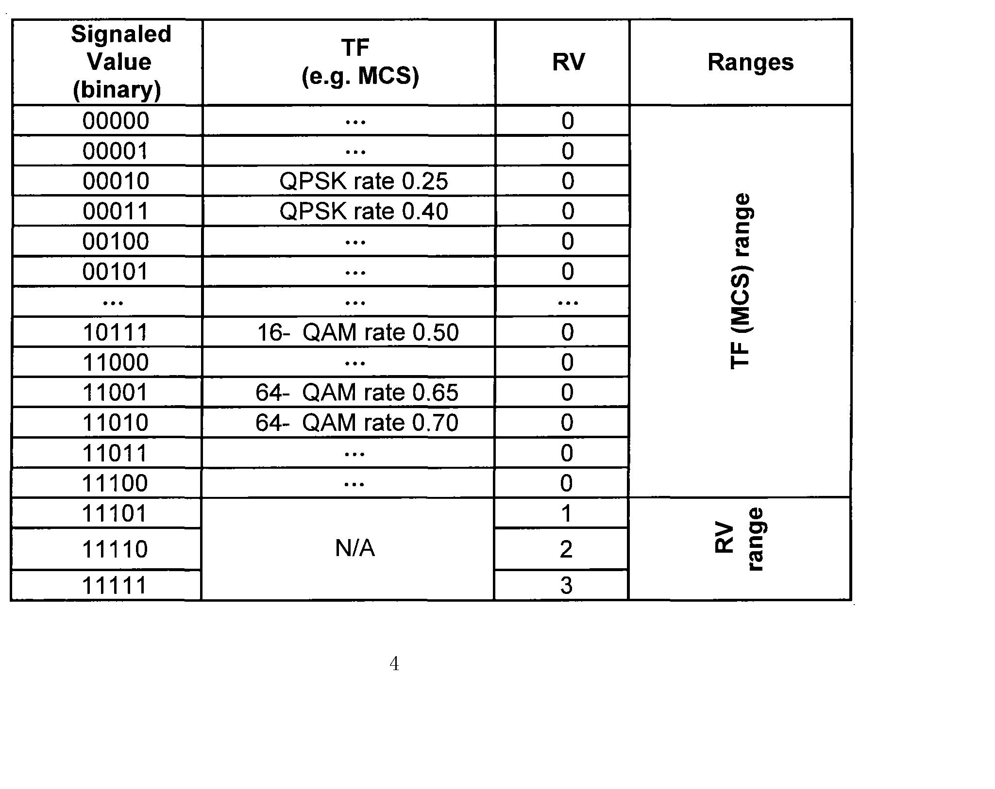 Figure CN101616442BD00041