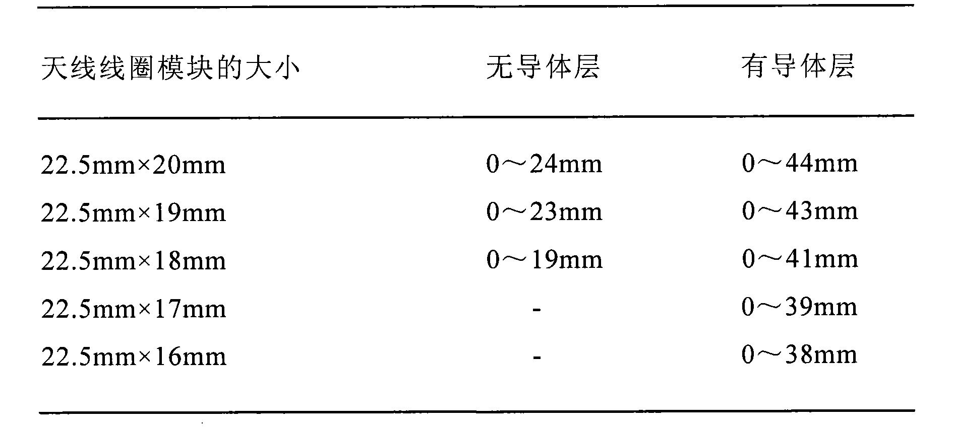 Figure CN102405556BD00061