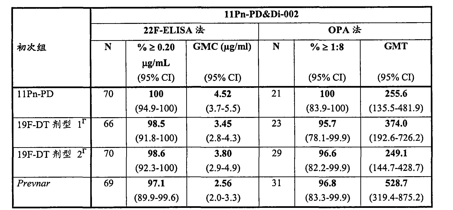 Figure CN101378779BD00422