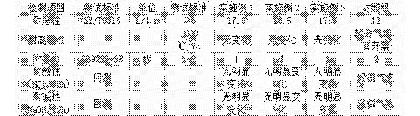 Figure CN107815242AD00061