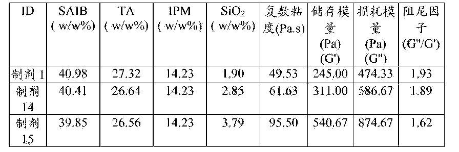 Figure CN105120659AD00831