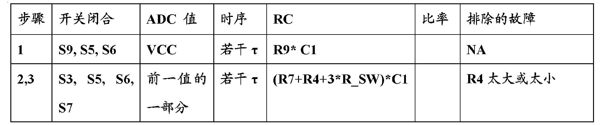 Figure CN102652265AD00192