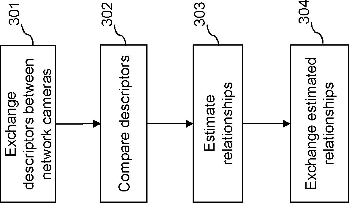Figure GB2553108A_D0004