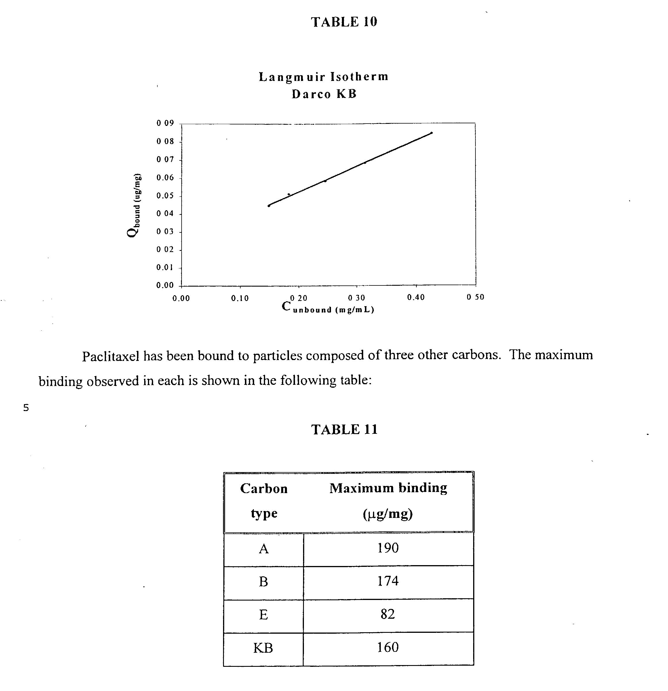 Figure US20030108614A1-20030612-P00003