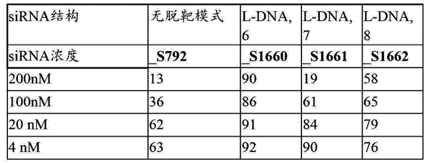 Figure CN103298939AD00792