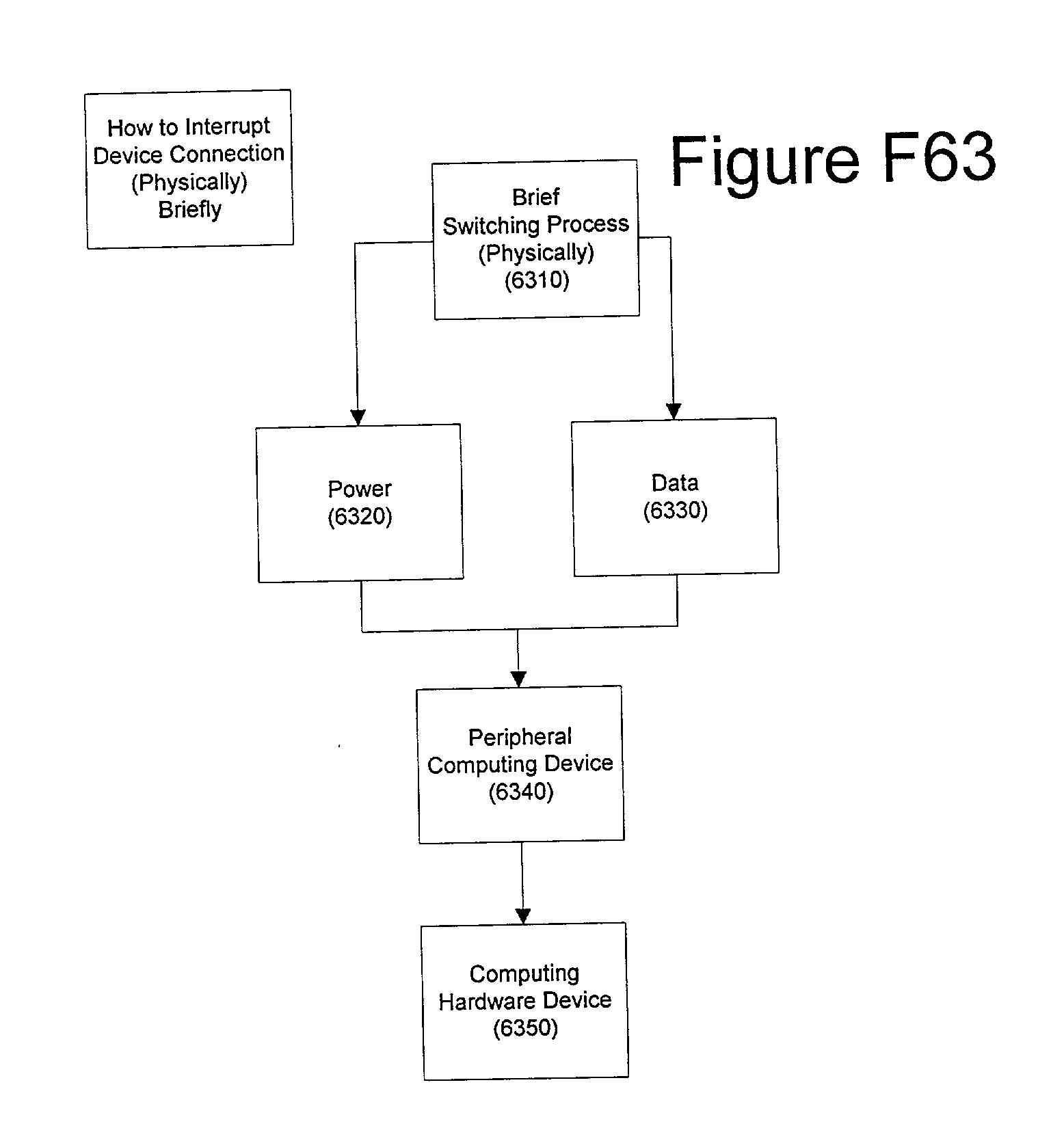 Figure US20020188887A1-20021212-P00067