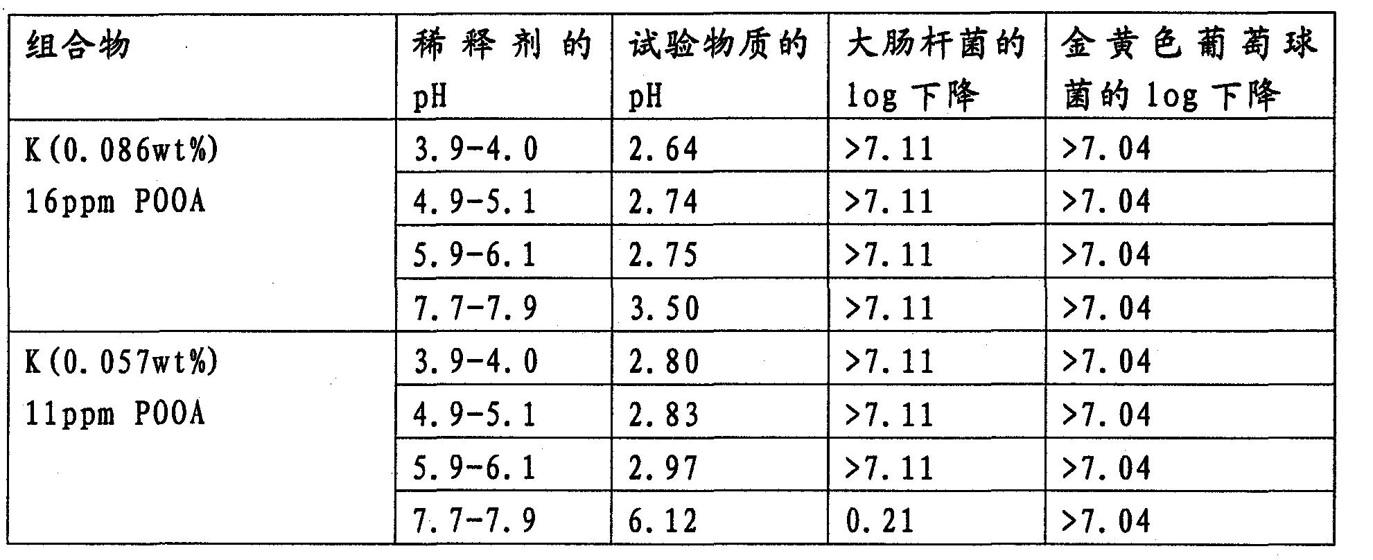 Figure CN1909808BD00521