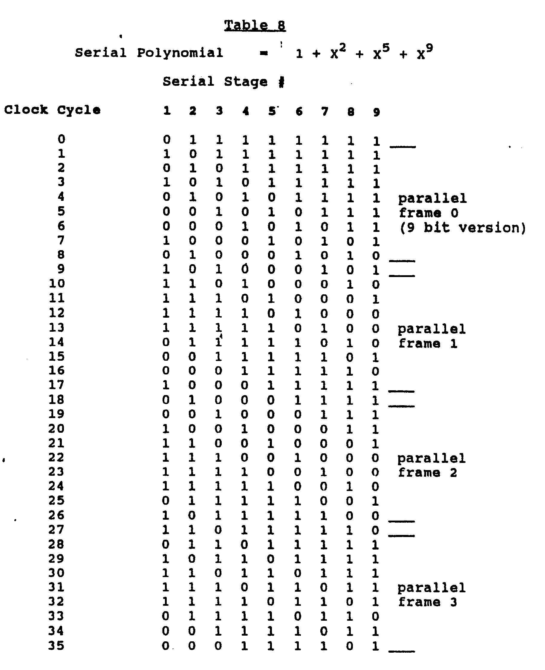 ep0397079a2 - parallel pseudo-random generator for emulating a
