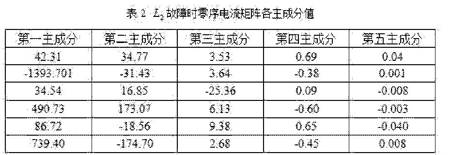 Figure CN103424669BD00091