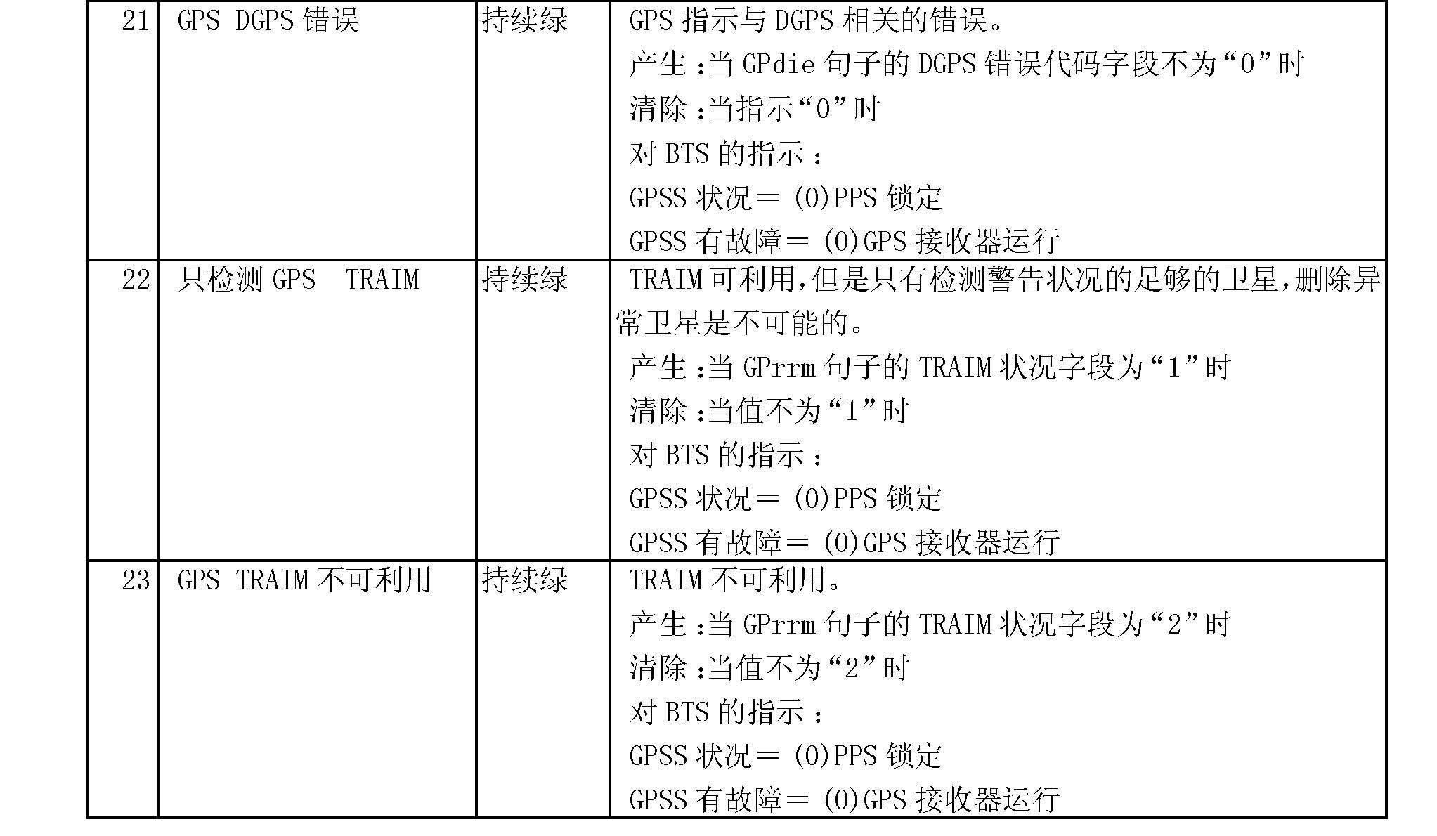 Figure CN101112107BD00131