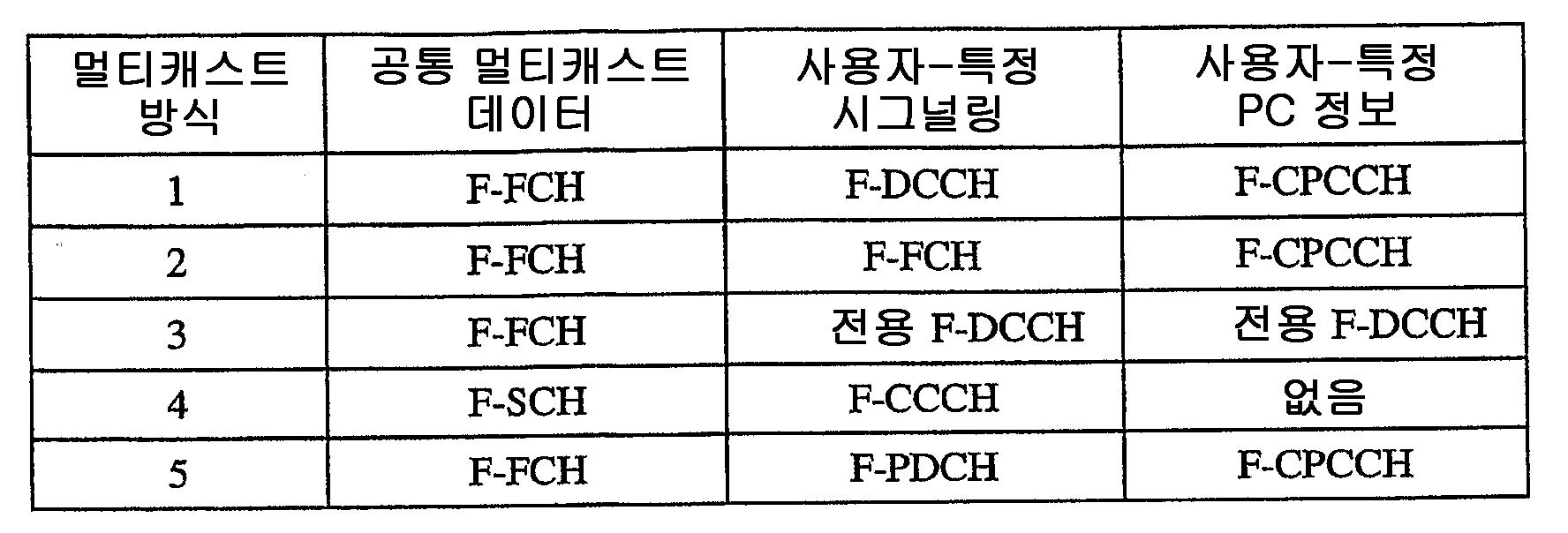 Figure 112006002098469-PCT00006