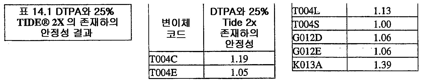 Figure 112008026135616-PCT00037
