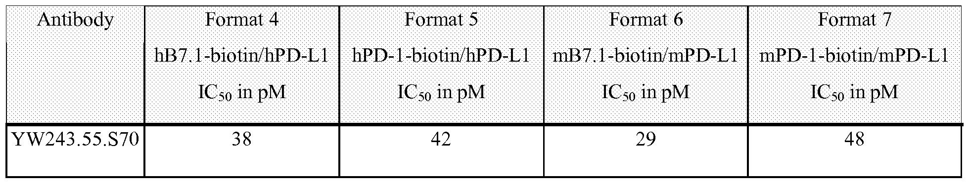 Figure imgf000136_0001