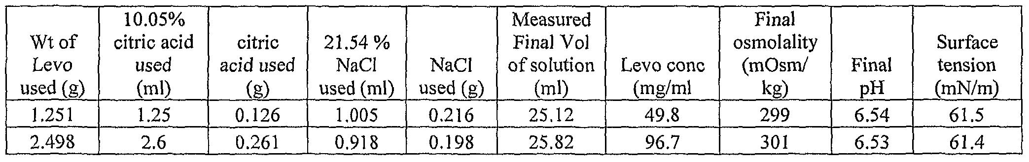 Figure imgf000140_0003