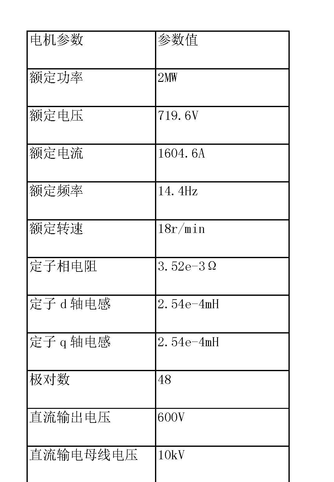 Figure CN103280838BD00091
