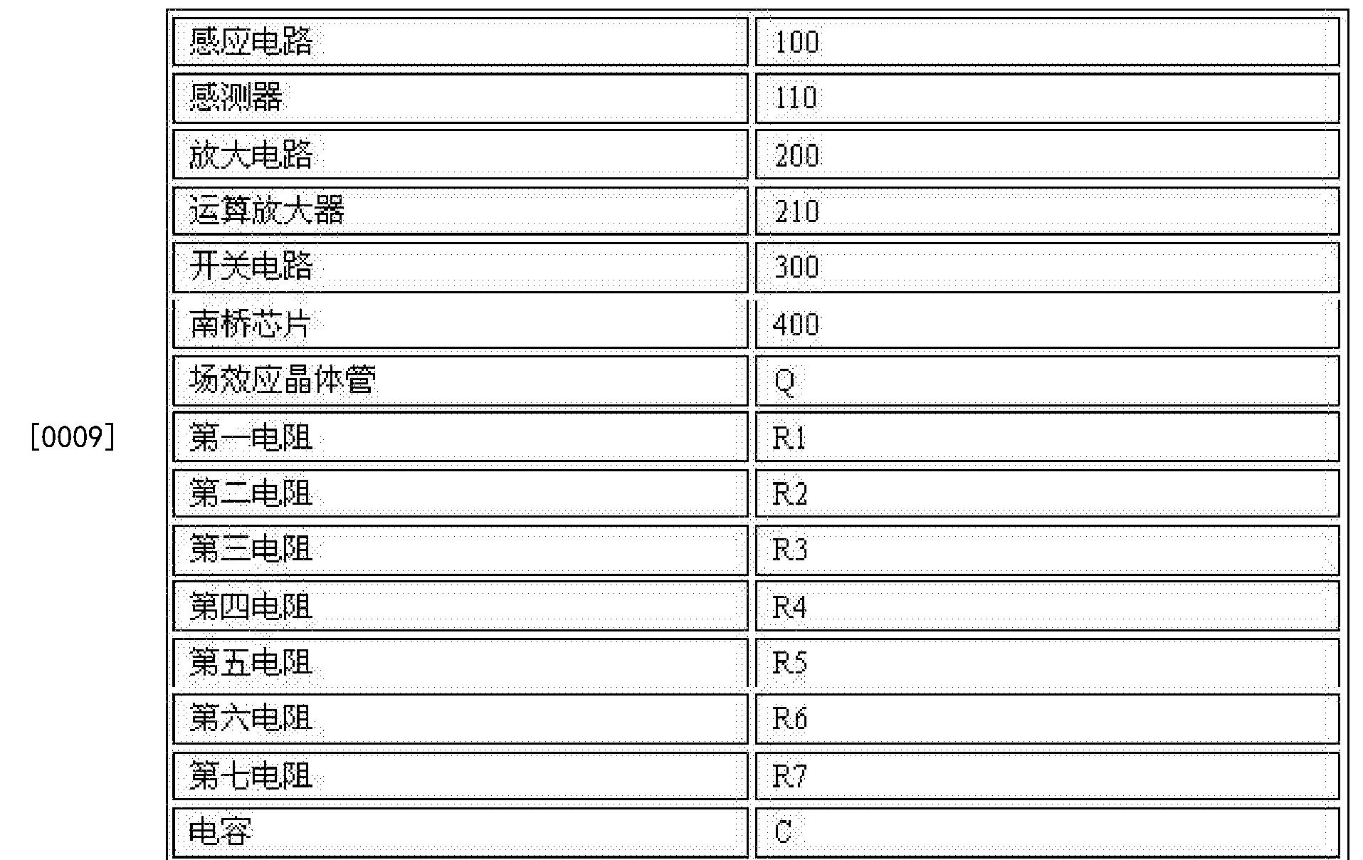 Figure CN105653296BD00041