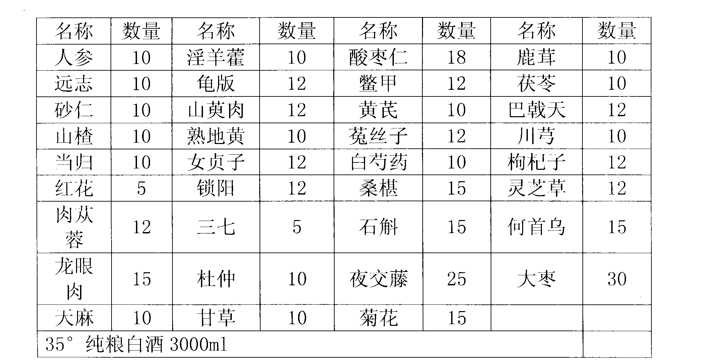 Figure CN101829303BD00062