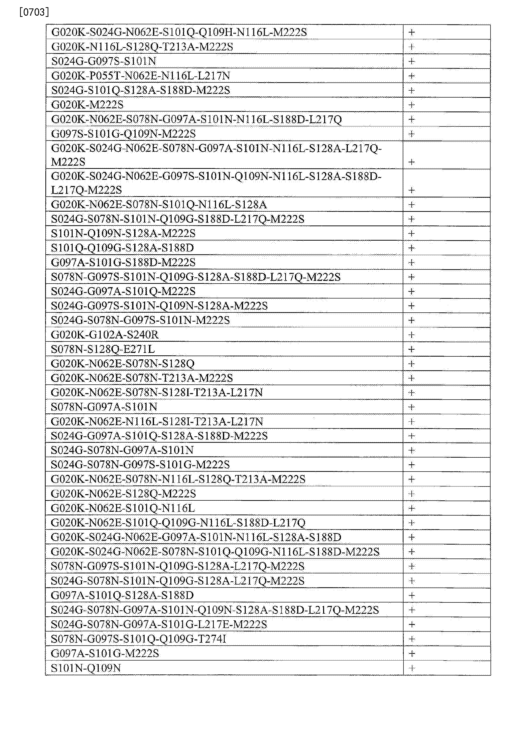 Figure CN103764823BD03041
