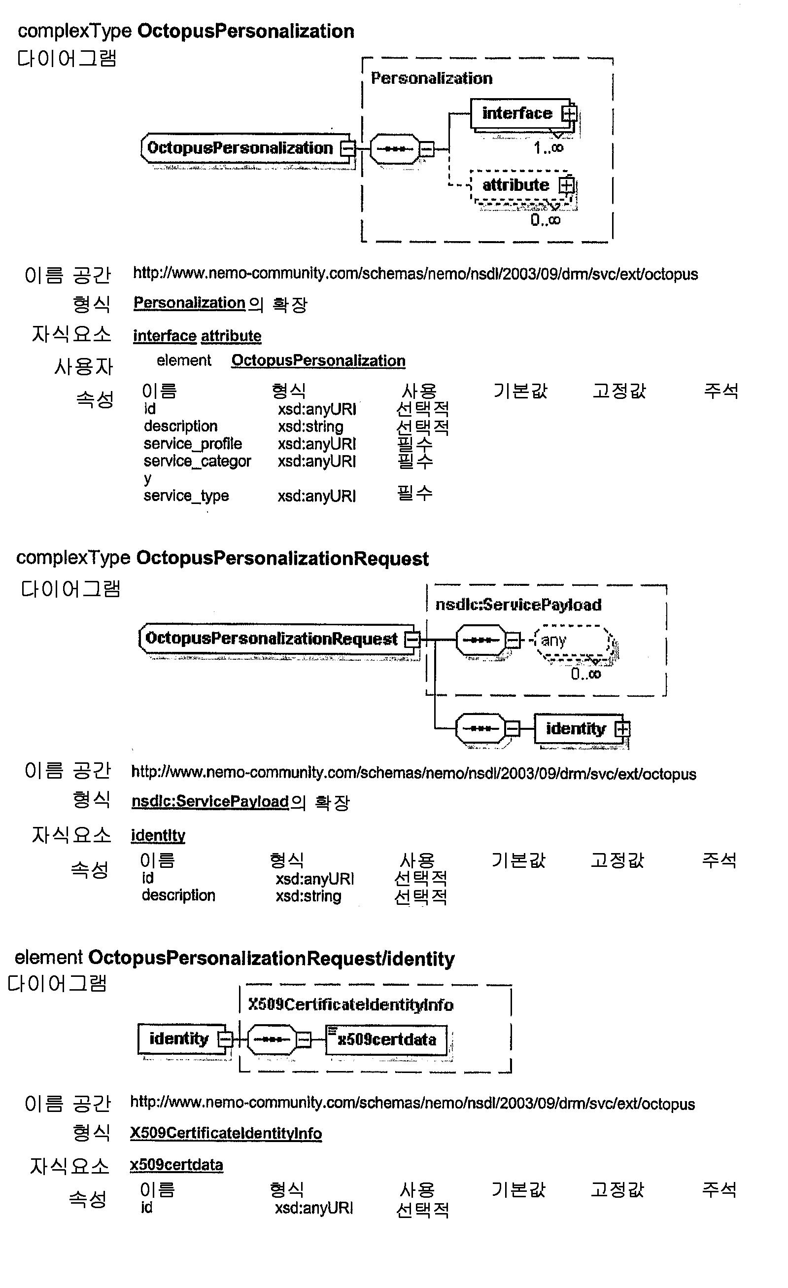 Figure 112010023141488-pat00056