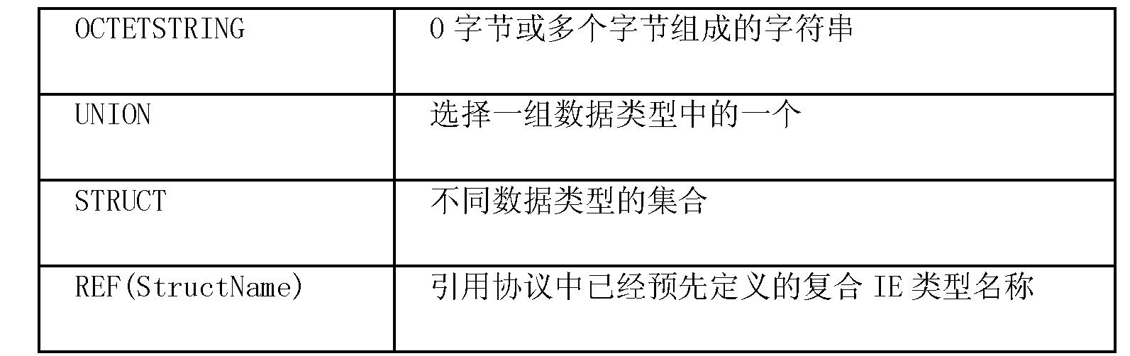 Figure CN101370003BD00081