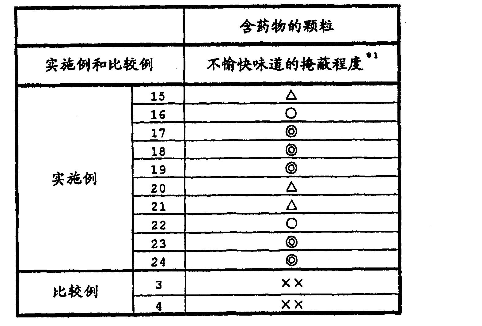 Figure CN1913876BD00241